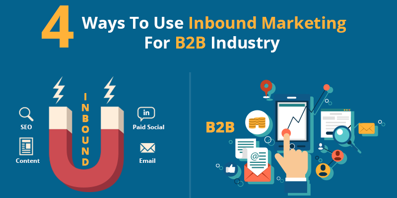 4 Ways to use Inbound Marketing for B2B Industry
