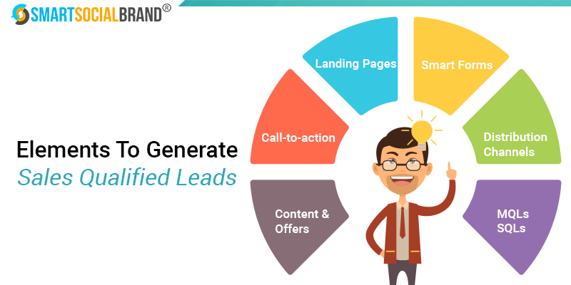 Common Challenges in Generating Qualified Leads for Technology Companies