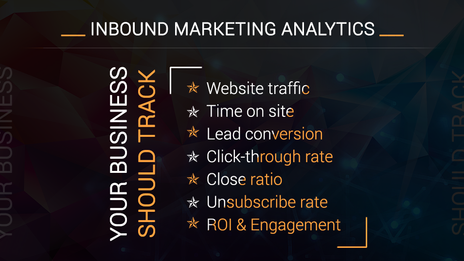 inbound marketing analytics